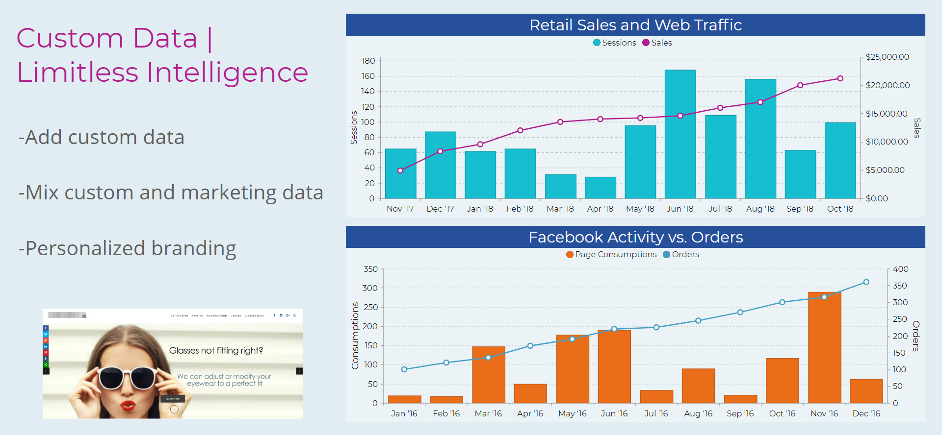 Add custom data from spreadsheets and overlay that on top of your marketing data to show correlation.