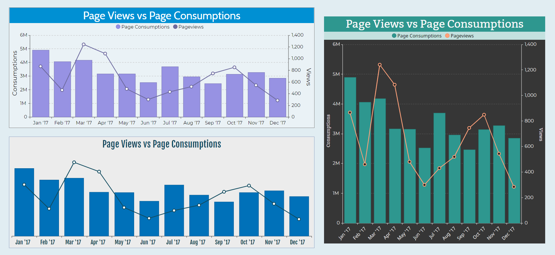 Choose the fonts, colors, and chart style that suit your reports with endless customization.