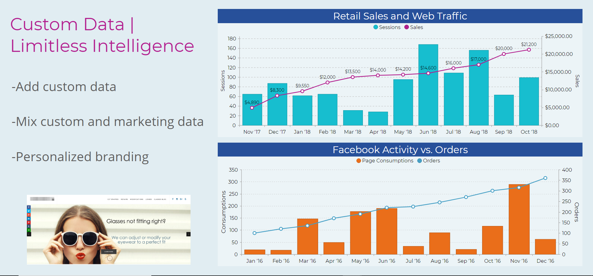 Deftly can sync and integrate custom data such as sales, leads, deals from a spreadsheet.